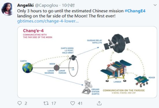 嫦娥四号登陆月背 外媒:这两个太空大国都没做到