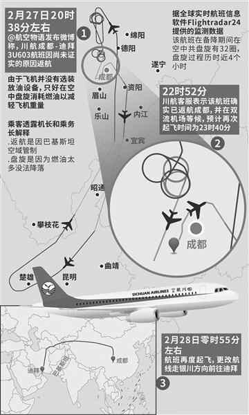 受印巴冲突影响川航客机盘旋6小时降落 机长回应