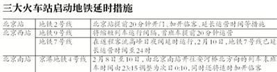 """北京:节后首个工作日限号""""1和6"""" 公交增200部"""