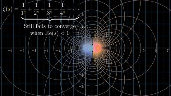 英国89年龄学家阿蒂亚果真黎曼意料证明进程(责编保举:初中数学zsjyx.com)