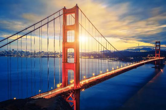 ▲金门大桥的日落