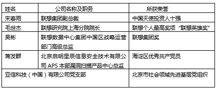 树时代榜样 展园区风采:中关村软件园先进事迹展播(五)