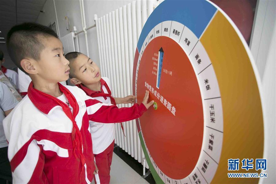 【【高清图集】营养日学营养】 中国学生营养
