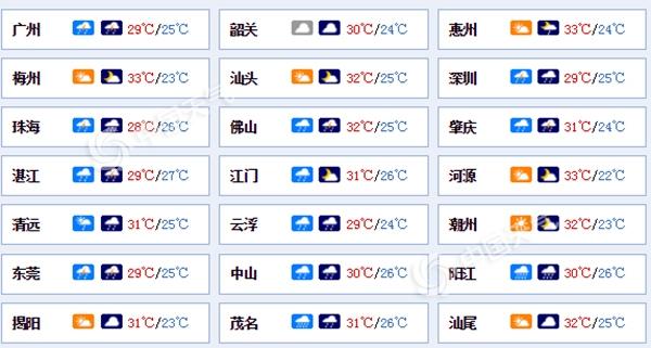 http://www.880759.com/zhanjiangxinwen/5684.html