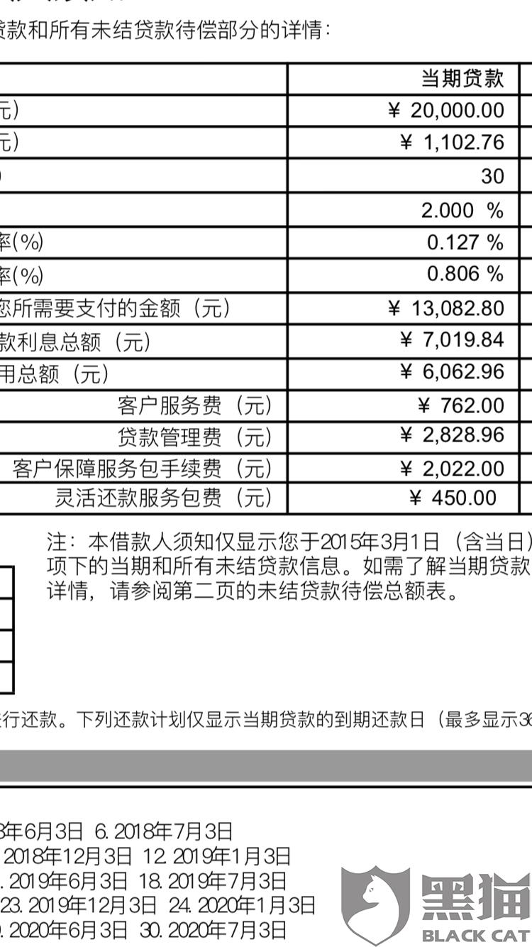 黑猫投诉:捷信金融 利息过高 业务员期瞒客户