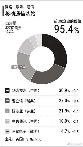 图自日经中文网