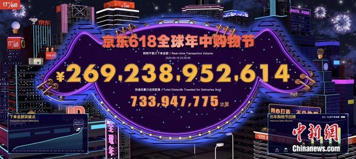 """代运营会不会买**:""""6·18""""京东销售2692亿,天猫6982亿,你贡献多少?"""