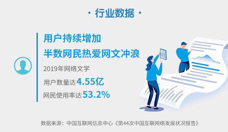 社科院网络文学报告:用户量4.5亿,90后用户超六