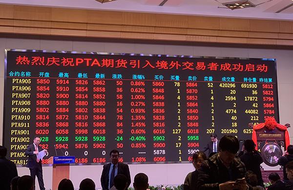 PTA引入境外交易者,方星海:提高期货市场对外