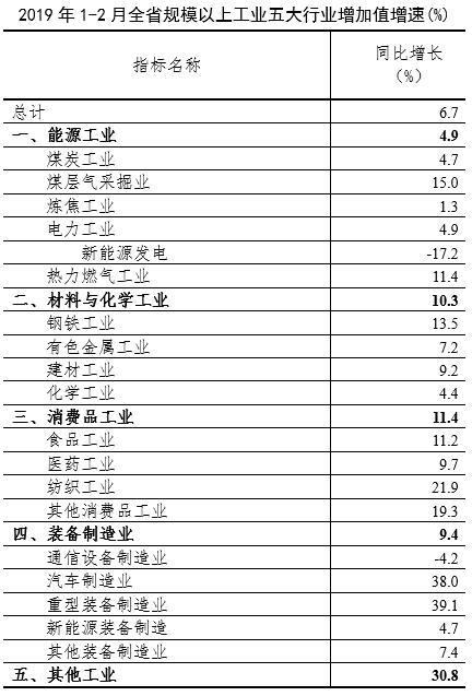 山西主要工业产品产量稳增长 新