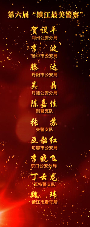 """""""向人民报告""""讲述动人警民故事 新一届""""镇江最美警察""""揭晓"""