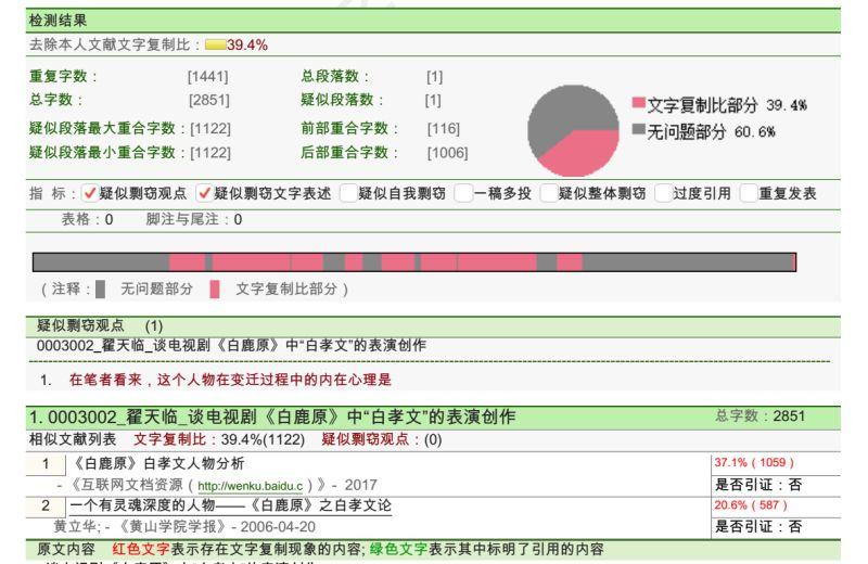 """翟天临发表的文章《谈电视剧《白鹿原》中""""白孝文""""的表演创作》在知网检测后,其结果显示疑似复制他人内容占比39.4%。来源:知网检测报告截图"""