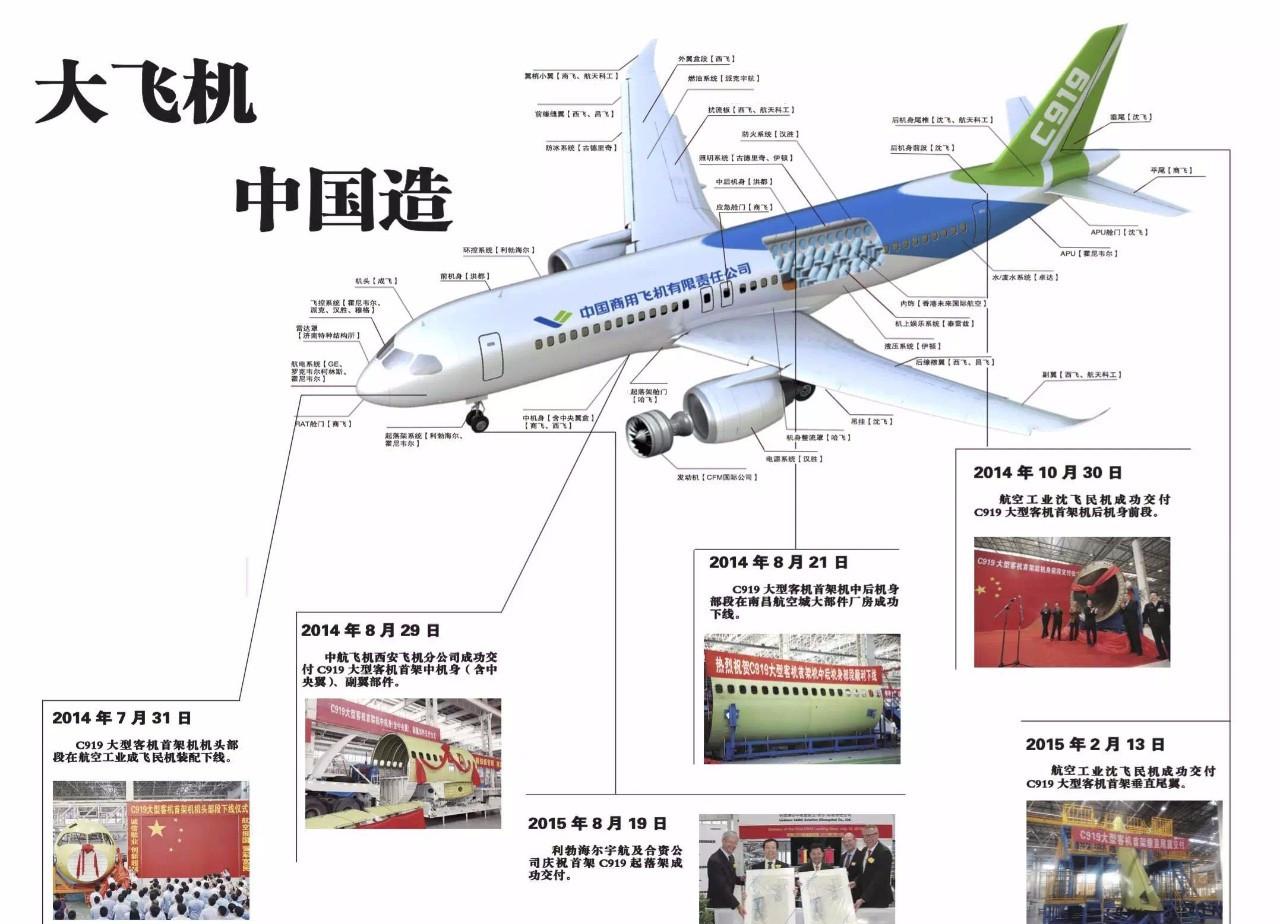 中国航空新闻网 图