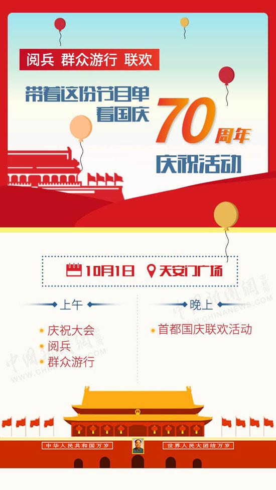 剧透!阅兵、群众游行、联欢,带着这份节目单看国庆70周年庆祝活