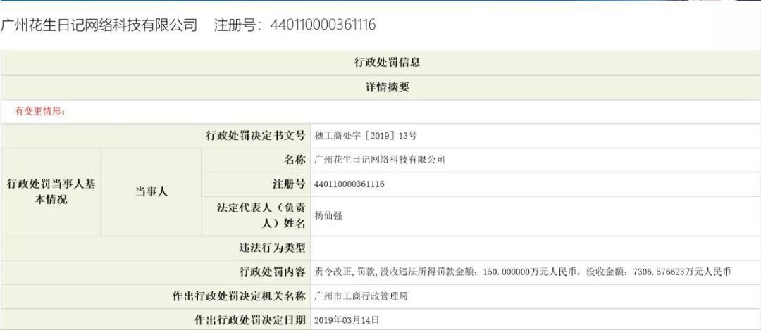 花生日记涉嫌传销被罚7456万 会员层级高达51级