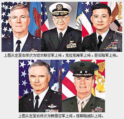空母舰战斗群,海陆空三军总计约 布什身为美国三军总司令,但具体