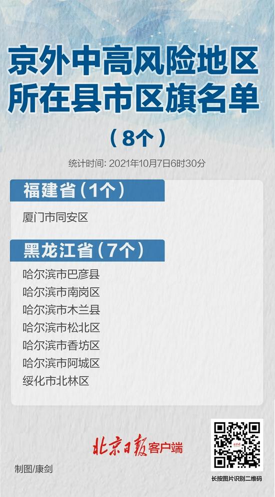 最新统计!暂缓进京的县市区降至8个,一图速览