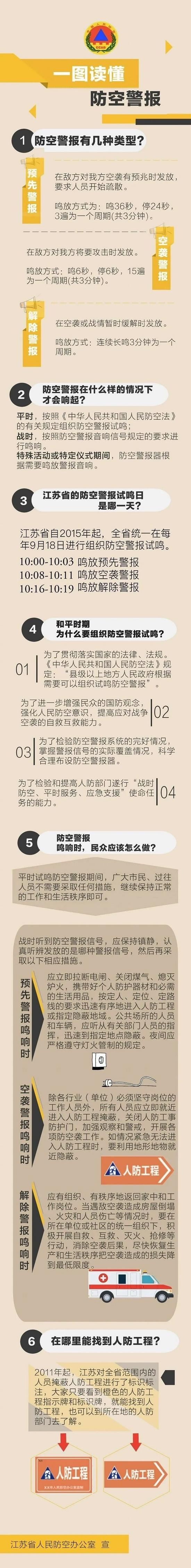 江苏省人防办:9月18日 全省统一试鸣防空警报