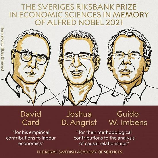 2021年诺贝尔经济学奖授予3名科学家