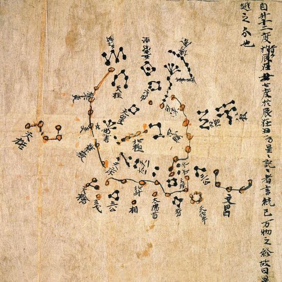 中国唐朝 星象图,描画了在北半球所见到的夜空,图下方为斗极。
