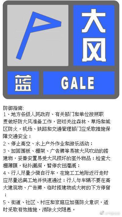 阵风6、7级!北京继续发布大风蓝色预警