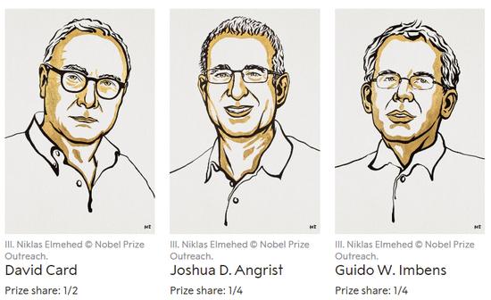 诺贝尔最后一个奖项,今年为什么由他们三位获得?