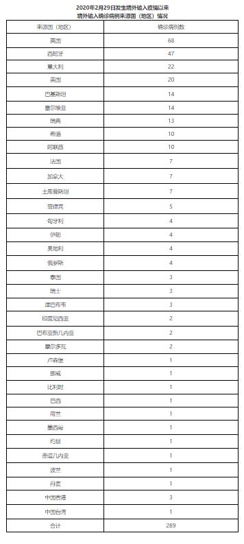 北京10月11日无新增新冠肺炎确诊病例