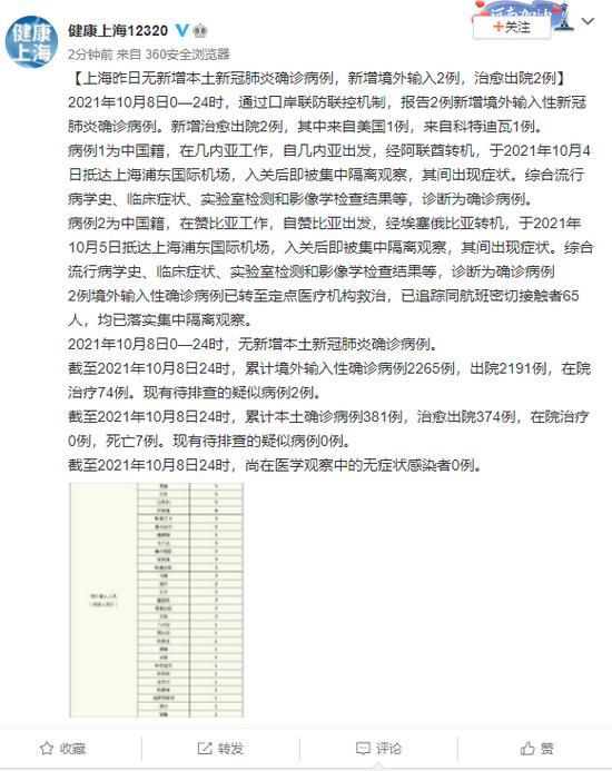 上海昨日新增境外输入确诊病例2例