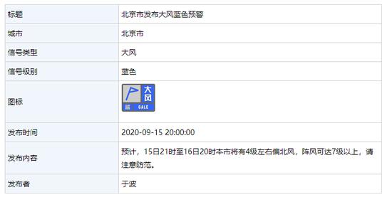 北京市发布大风蓝色预警 阵风可达7级以上