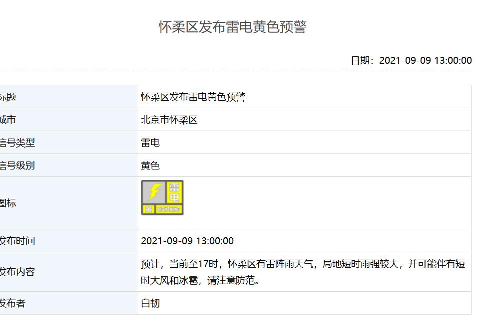 北京多区发布雷电黄色预警,可能有短时大风和冰雹