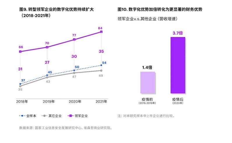 七问经济大势:数字经济规模达39.2万亿,哪些领域是今后建设重点