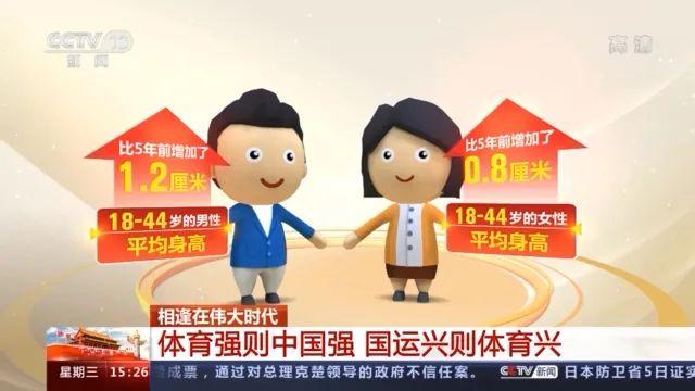 中国男性身高 突然热搜第一!