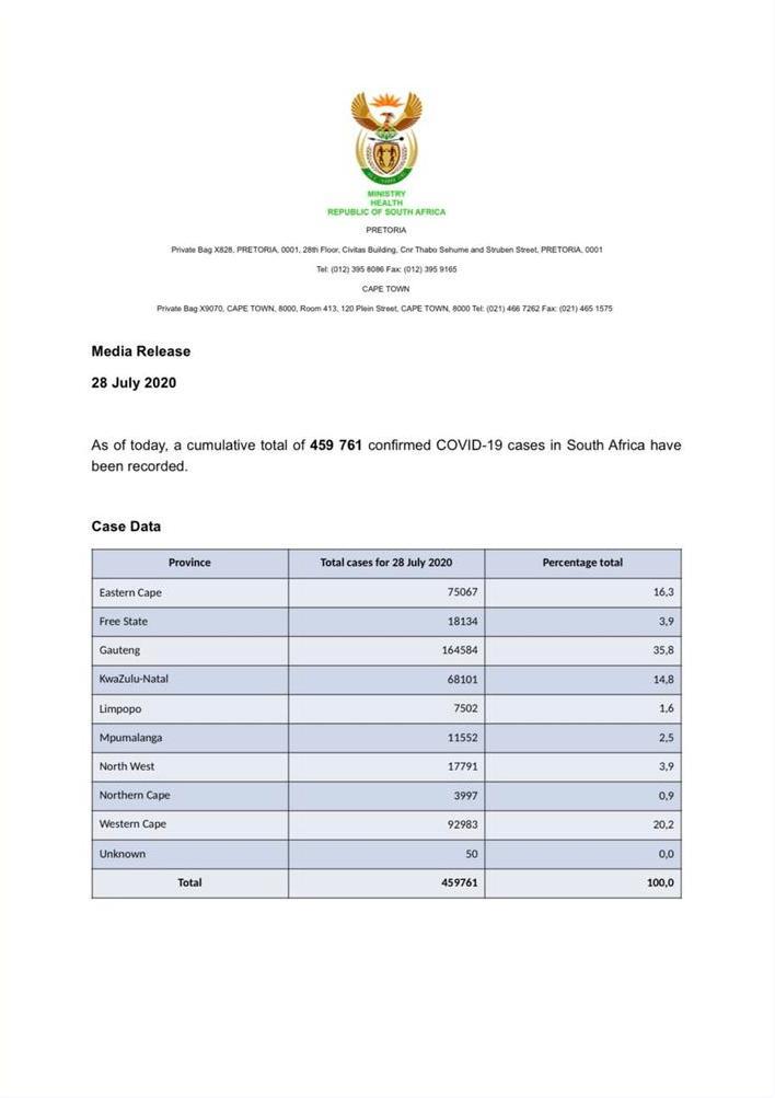 南非新增7232例新冠肺炎确诊病例 累计459761例