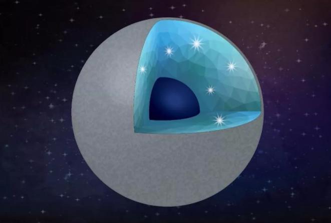 科学家发现某些富含碳的系外行星或由钻石组成