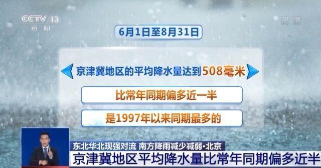 京津冀今夏平均降水量为1997年以来同期最多