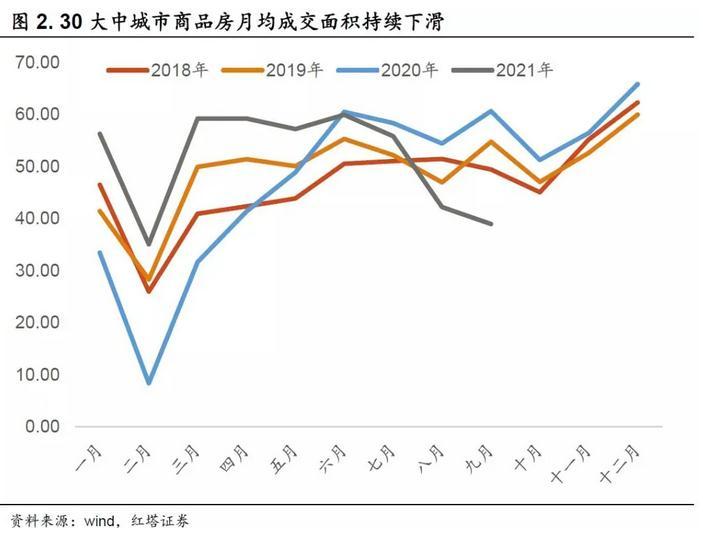 划重点!8月经济数据需要关注的5大信号