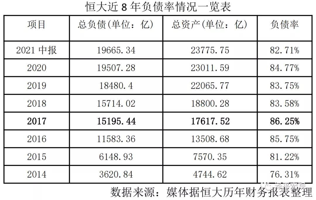 """""""1500万年薪忽悠了许家印""""?任泽平:曾谏言降负债、反对多元化"""