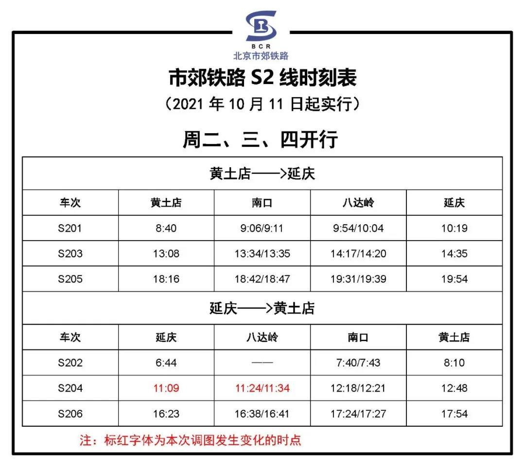 北京市郊铁路城市副中心线和S2线开行时点调整