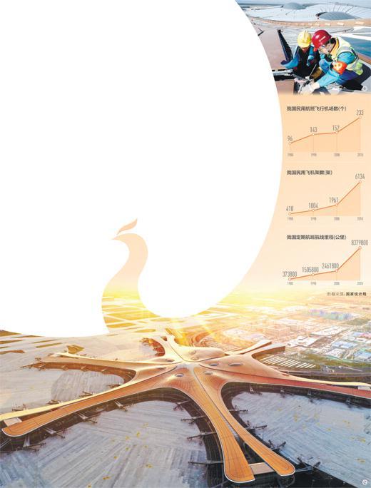 ?#26412;?#22823;兴机场:国内首个跨行政区