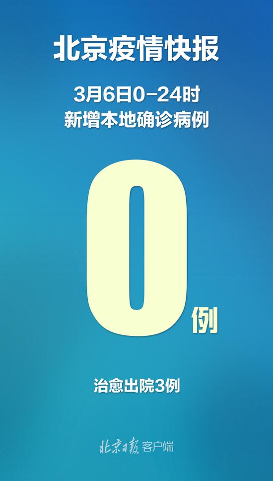北京连续36天本地零新增!治愈出院3例