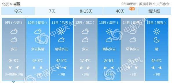 未来7天北京天气预报。