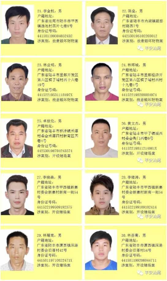 申博文娱开户:汕尾悬赏追嫌犯:公布122名涉黑恶在逃人员