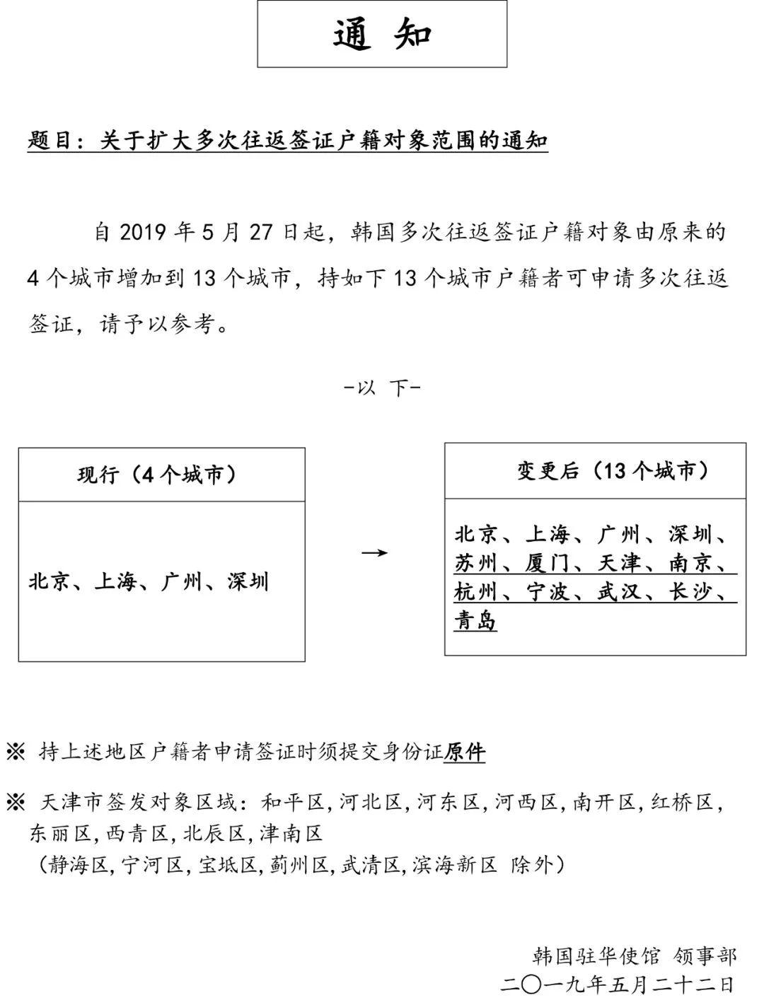 很色的网页游戏 韩5年签证扩大到中国13城 西部和东北无城市上榜