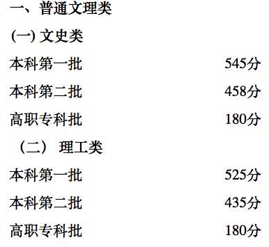 http://www.xzklgb.tw/shehuiwanxiang/121895.html