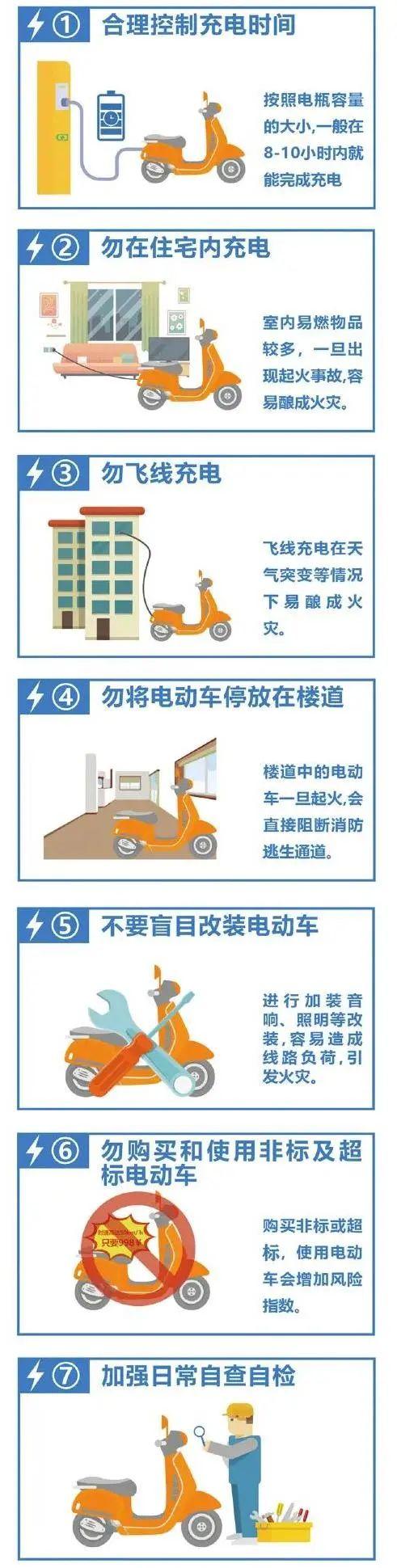 北京通州小区火灾5人死亡,市领导现场处置,又和它有关!
