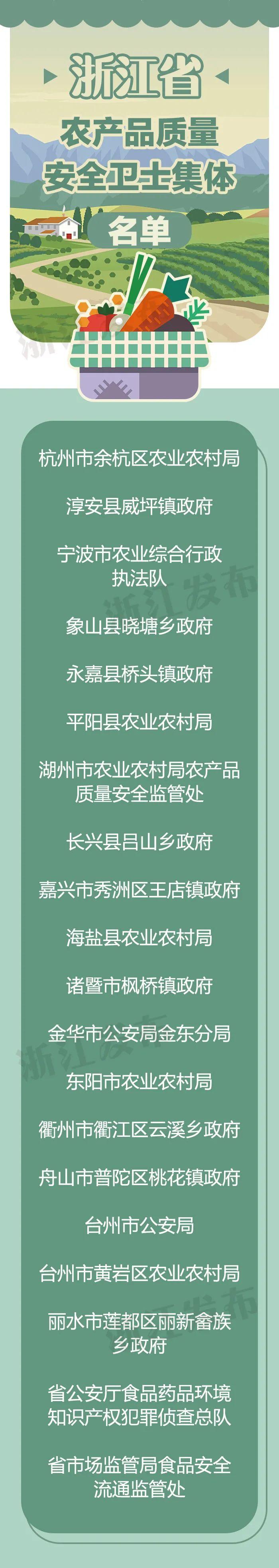 为他们点赞!浙江45个集体、170名个人获省政府通报表扬