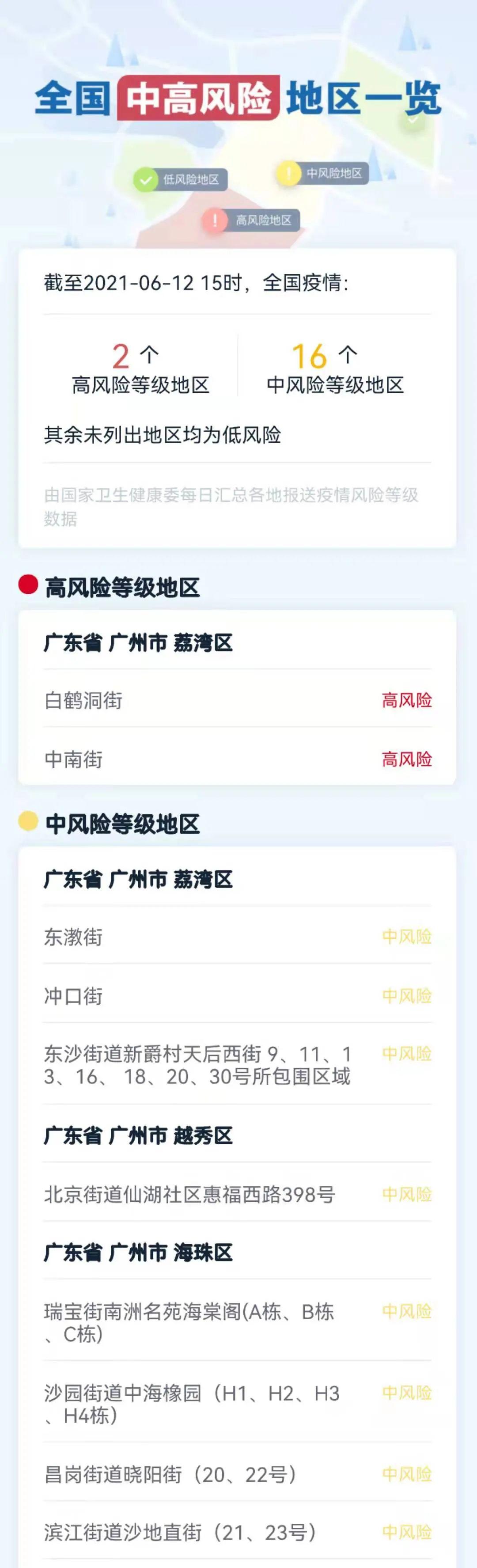 浙江昨天新增境外输入确诊病例2例、无症状感染者2例