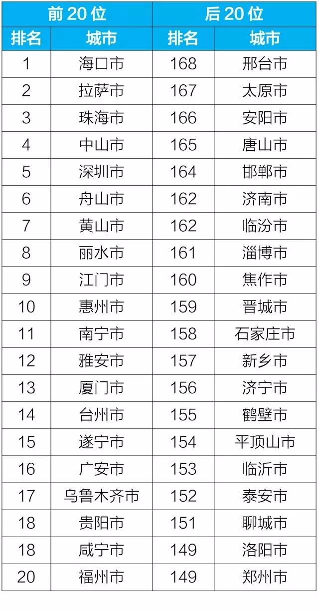 http://www.uchaoma.cn/shehui/486001.html