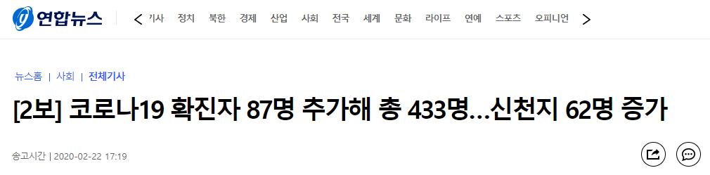 24小时内,韩国国内新增确诊病例229例